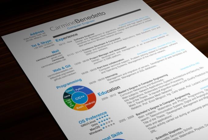 Community Advisor Cover Letter Birthday Word Template Account Community  Advisor Cover Letter Employer Termination Letter Sample