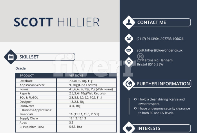 resumes-cover-letter-services_ws_1434518253