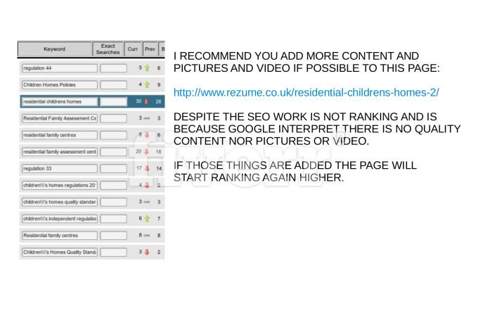 online-marketing_ws_1437042408