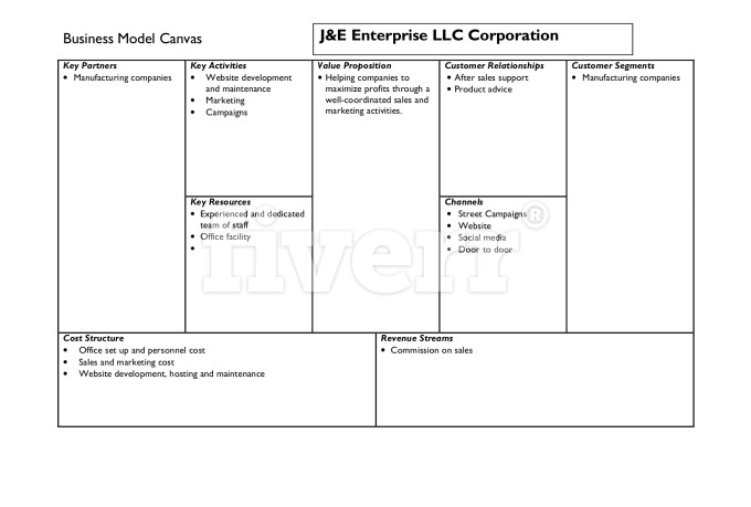 business-plans_ws_1449686880