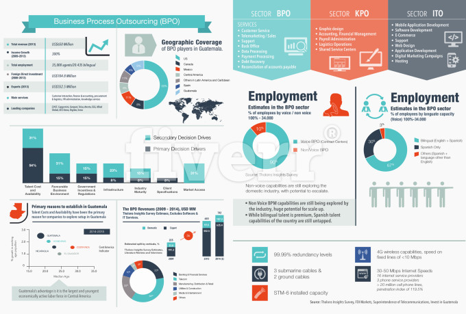 presentations-and-infographics_ws_1451366109