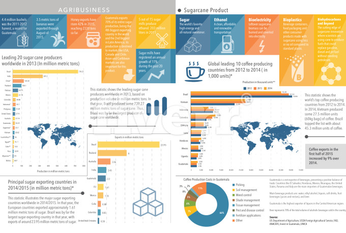 presentations-and-infographics_ws_1451463070