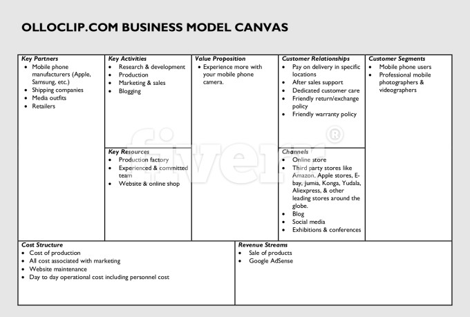 business-plans_ws_1460108229