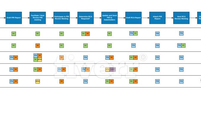 presentations-design_ws_1466164100