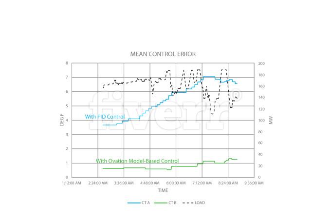 vector-tracing_ws_1467259469