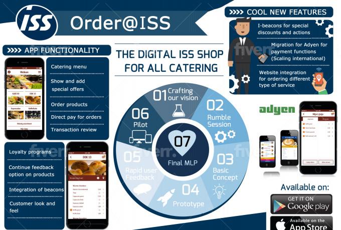 presentations-design_ws_1468347525
