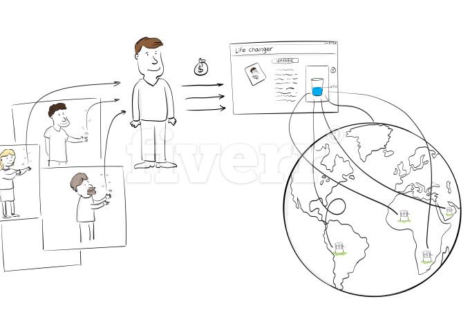whiteboard-explainer-videos_ws_1470645883
