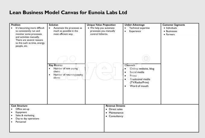 business-plans_ws_1477236149