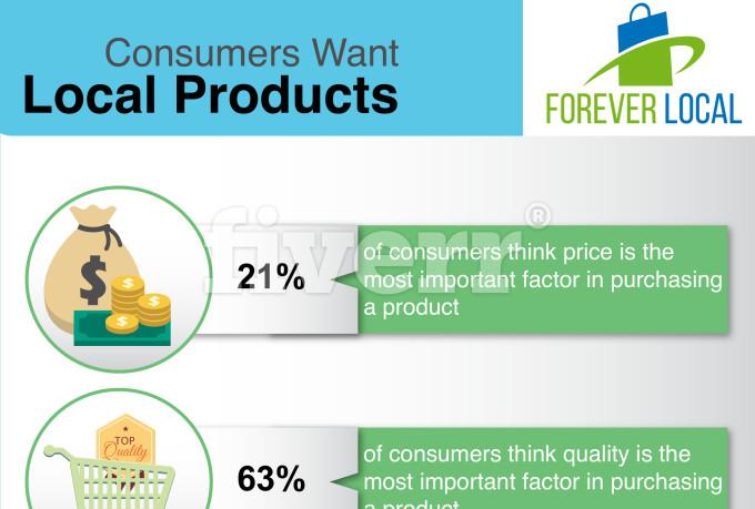 infographics_ws_1477629911