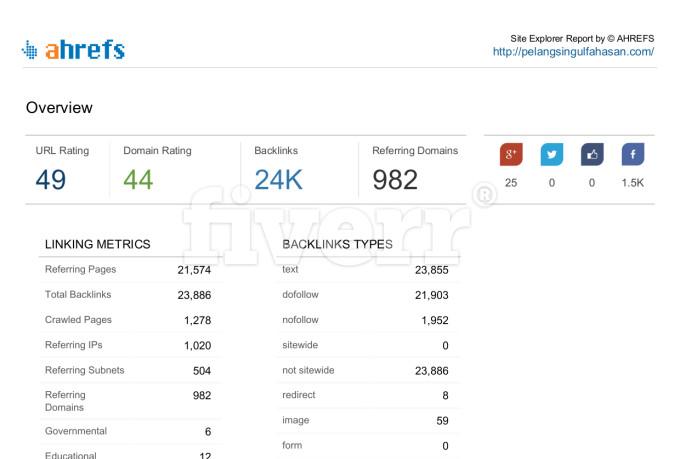 web-analytics-services_ws_1477693093