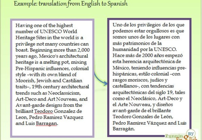 translate your text  information from english to spa