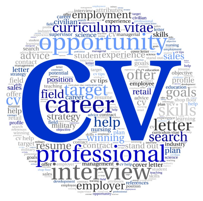 CV Aberdeen Art Write is a leading CV and resume writing company offering professional  services in UAE  Dubai  Abu Dhabi  Sharjah  Qatar  Kuwait and Saudi Arabia   we
