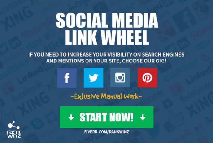 manually do Social Media Link Wheel to increase visibility