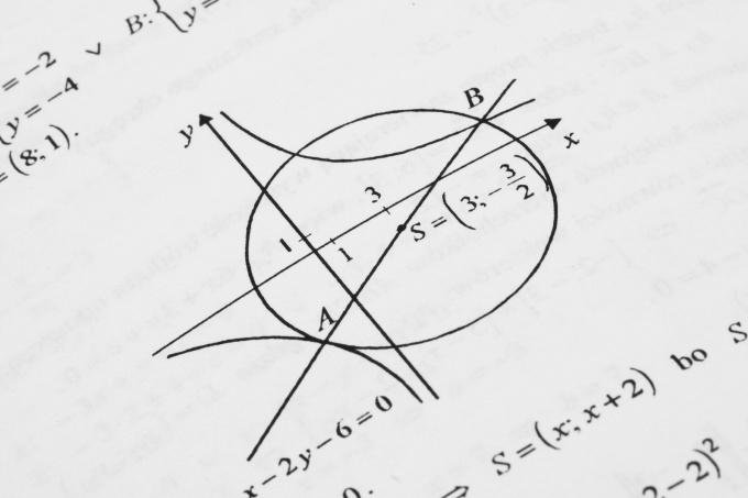 Maths assignments