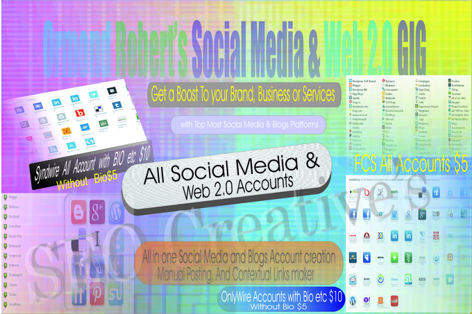 social media marketing manual pdf