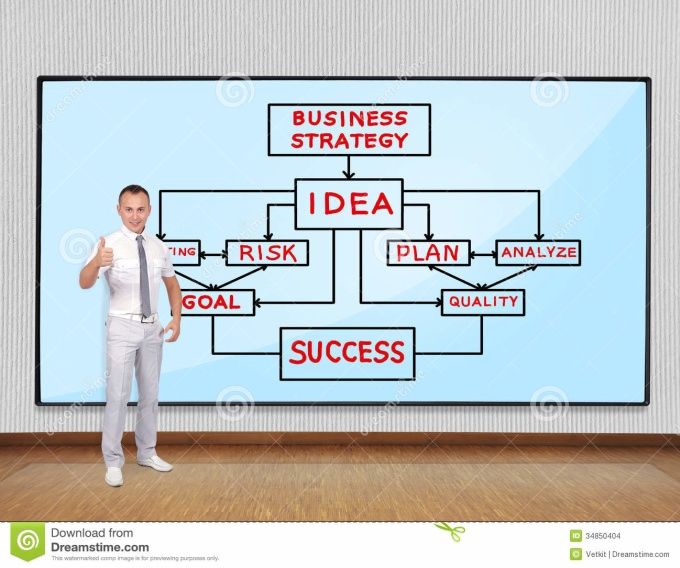 Security service business plan