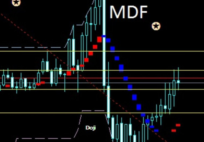 Forex mdf