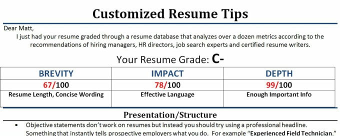 review and critique your resume fiverr