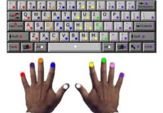 teach me how to play keyboard