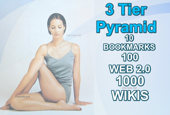 create 3 tier bookmark, web 2,0 and wiki backlink pyramid