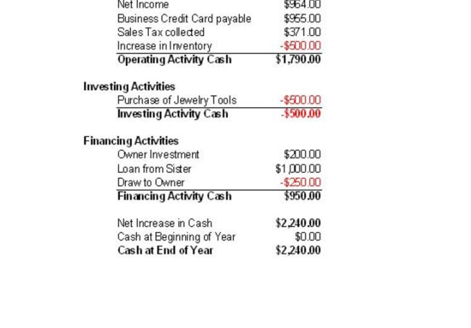 monthly expense sheet cash flow statement example for small