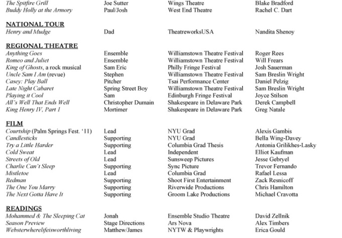 format your theatre or acting resume fiverr