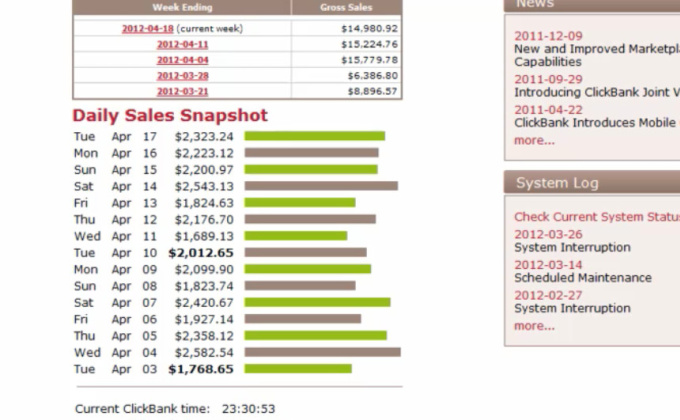 show 3 step by step videos how to really make money with Clickbank