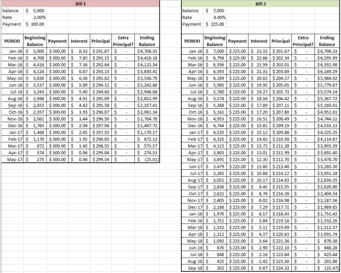 create a debt pay off spreadsheet for you