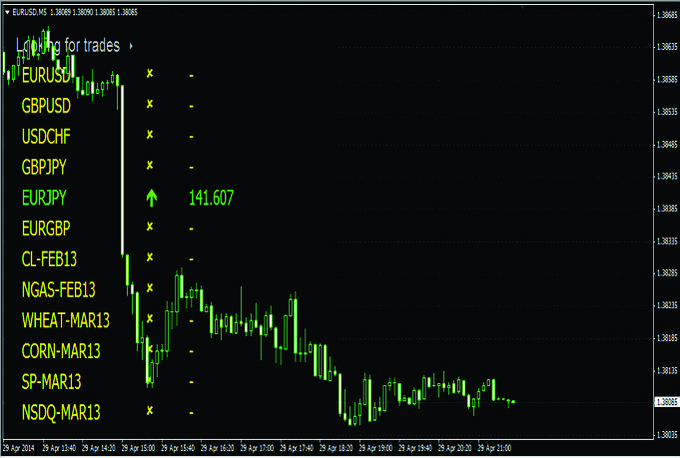 Options trading simulation software