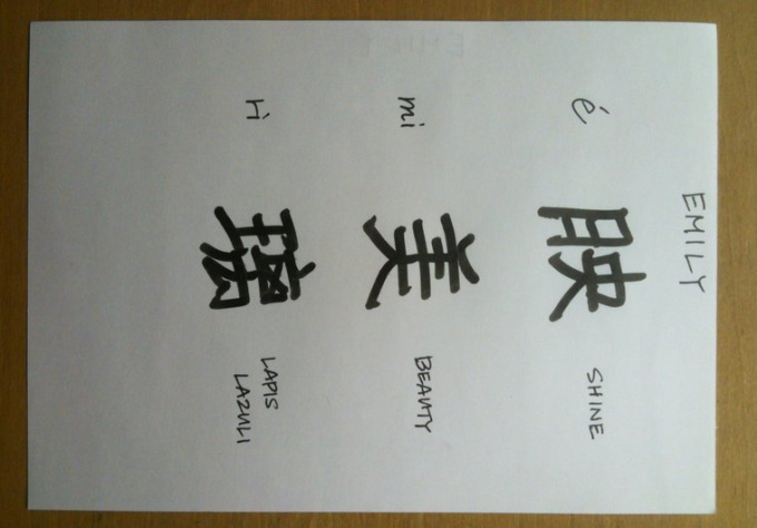 how to write names in japanese