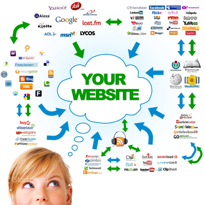 create 2000 backlinks for your website best seo