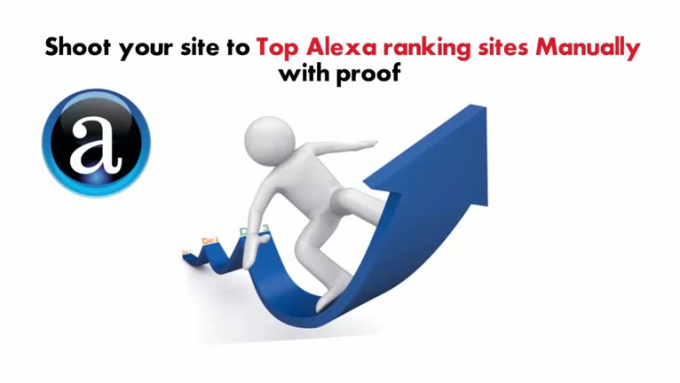 alexa ranking 2nd video
