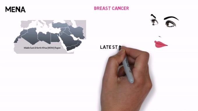 cancer file