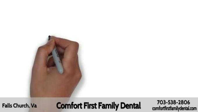 dentist video 2