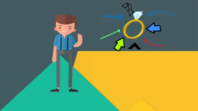 Shiny Object Syndrome_video