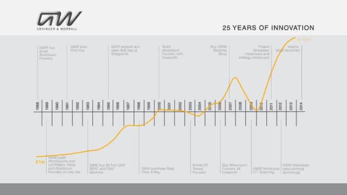 graph_03_wellmeadow