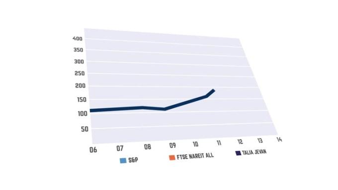 chart-02b