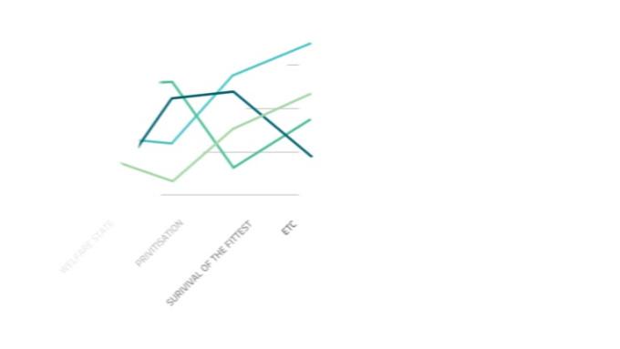 #GraphAnimation1