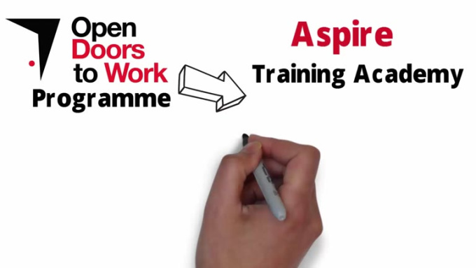 aspire training acadeny