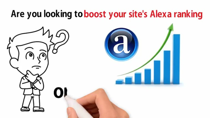 Alexa ranking