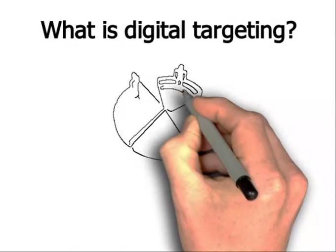 DigitalMarketingVideo