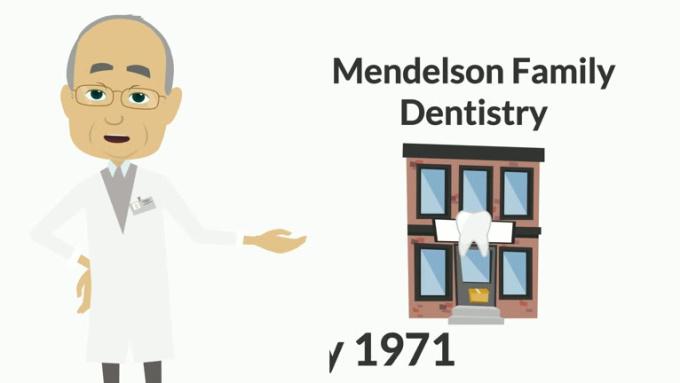 Dentistry Video New
