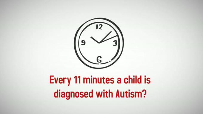 The Autism Lab - update