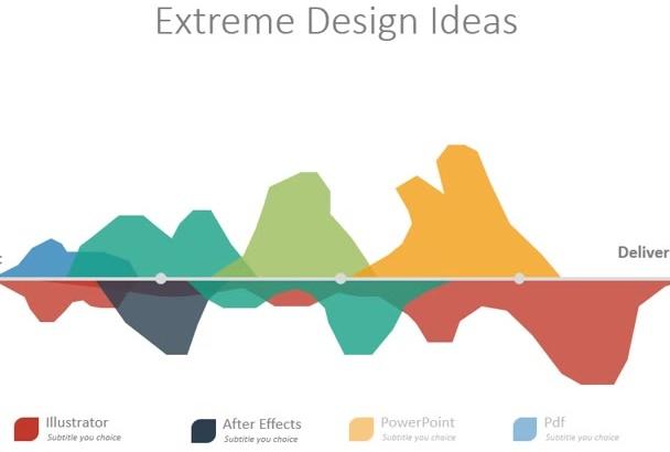make or edit powerpoint presentation FAST