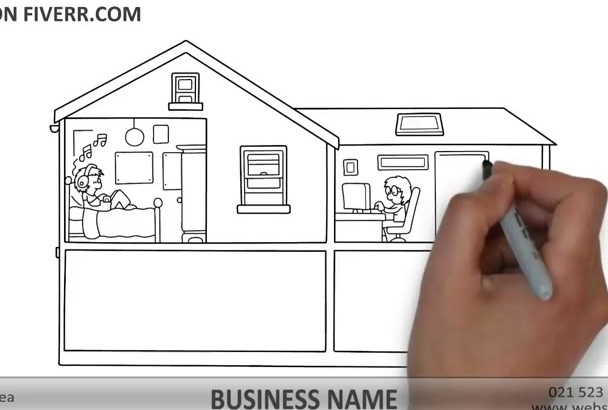 personalize this AMAZING Real Estate Video 3