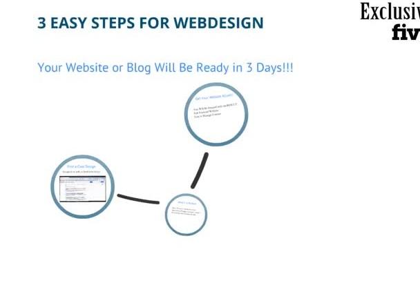 design a website using Modx cms