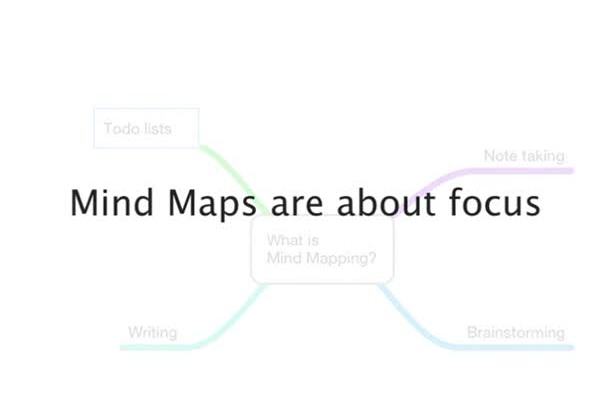 do mind mapping on given information