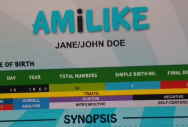 create a personal Amilike for you