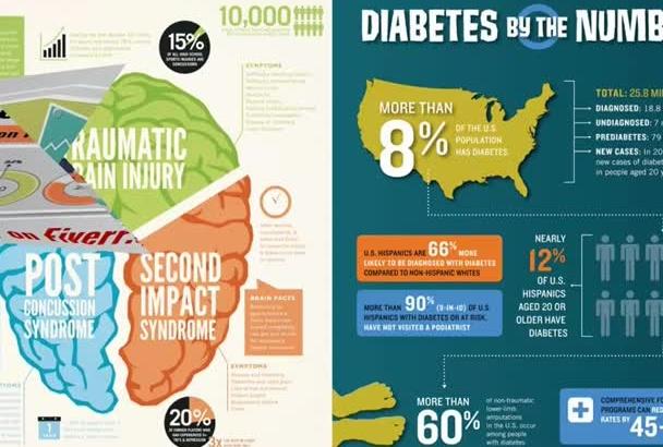 create unique infographic