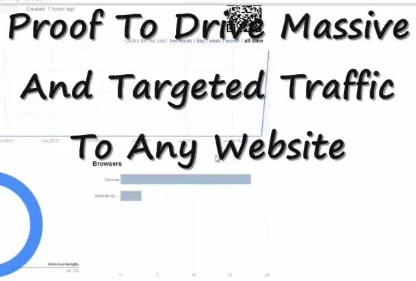 show you drive unlimited website traffic visitors